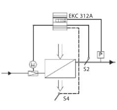 丹佛斯蒸发器控制器 EKC312
